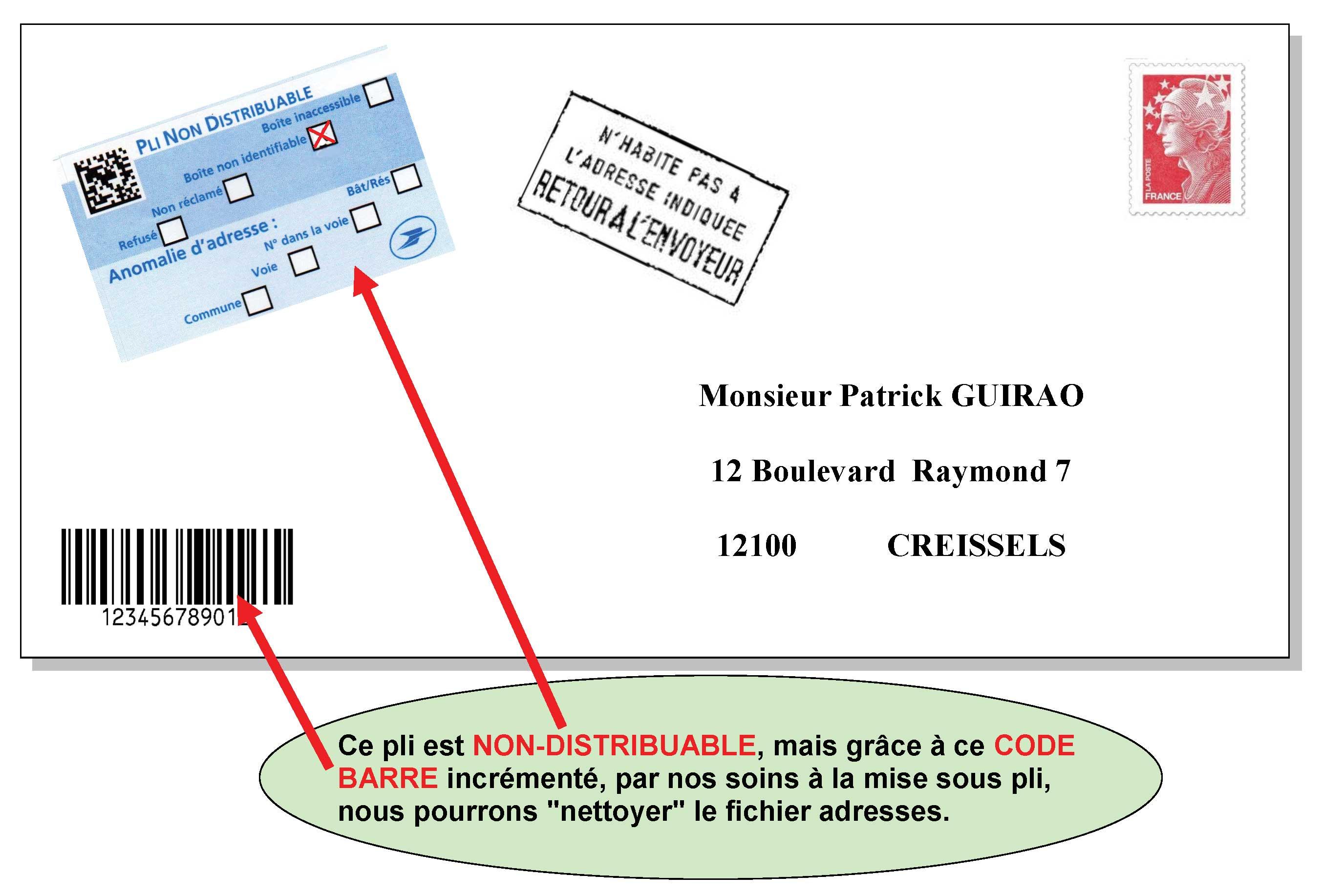 Code Barre DatamatrixIMAP Imprimerie